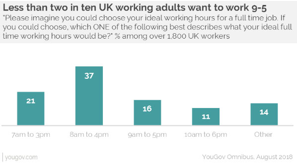 WHY FLEXIBLE WORKING IS MORE THAN JUST A TREND